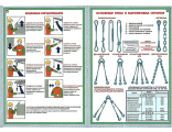инструкция по тб для стропальщиков